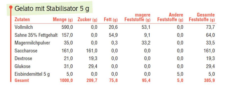 Knusprige-Sauerkirsche-tab1