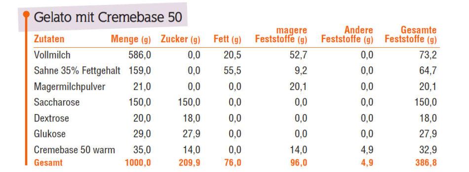 Knusprige-Sauerkirsche-tab2